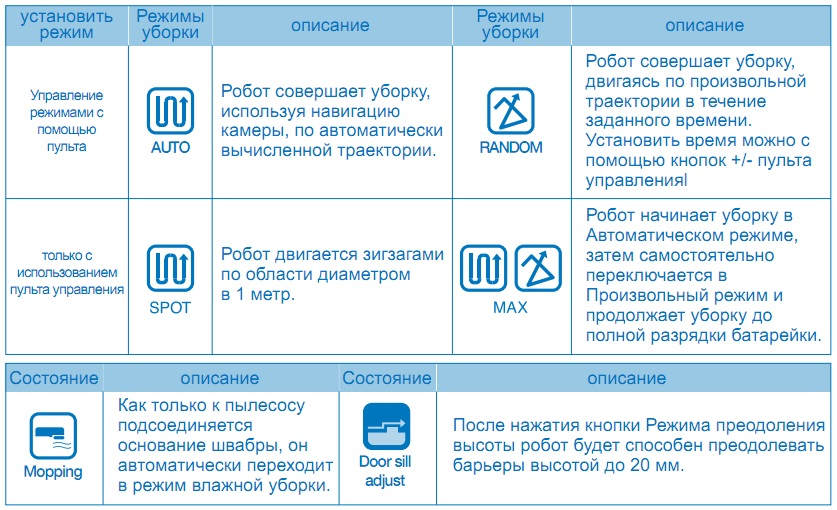 купить в новосибирске ab gymnic